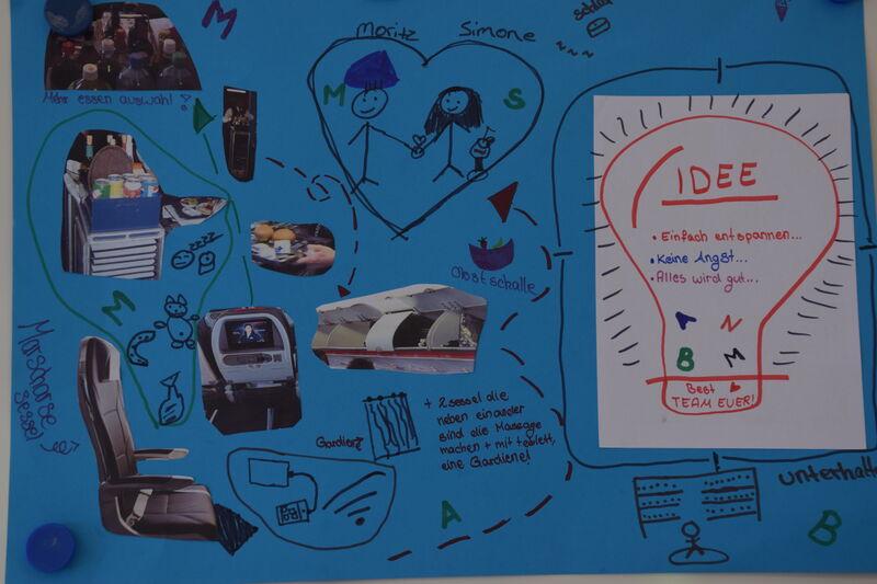 Die Weekendschool-Kids haben Ihre innovativen Ideen auf einem Plakat festgehalten