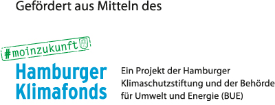 Hamburger Klimafond